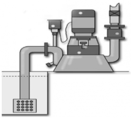 六种传统提升泵存在的问题
